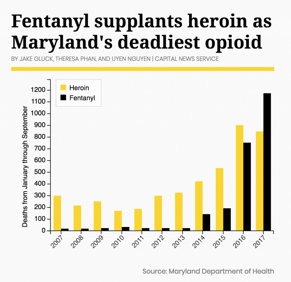New Maryland Bill Could Give Parents More Control Over Addicted Children